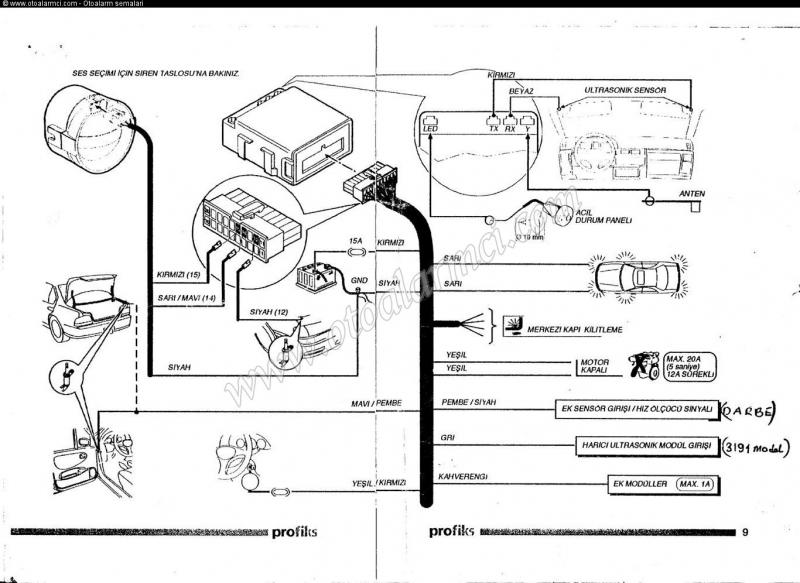 viper python car alarm wiring diagrams viper car alarm