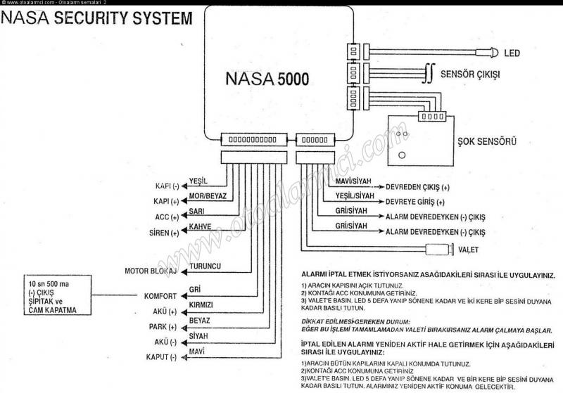 NASA 777 (page 4) - Pics about space